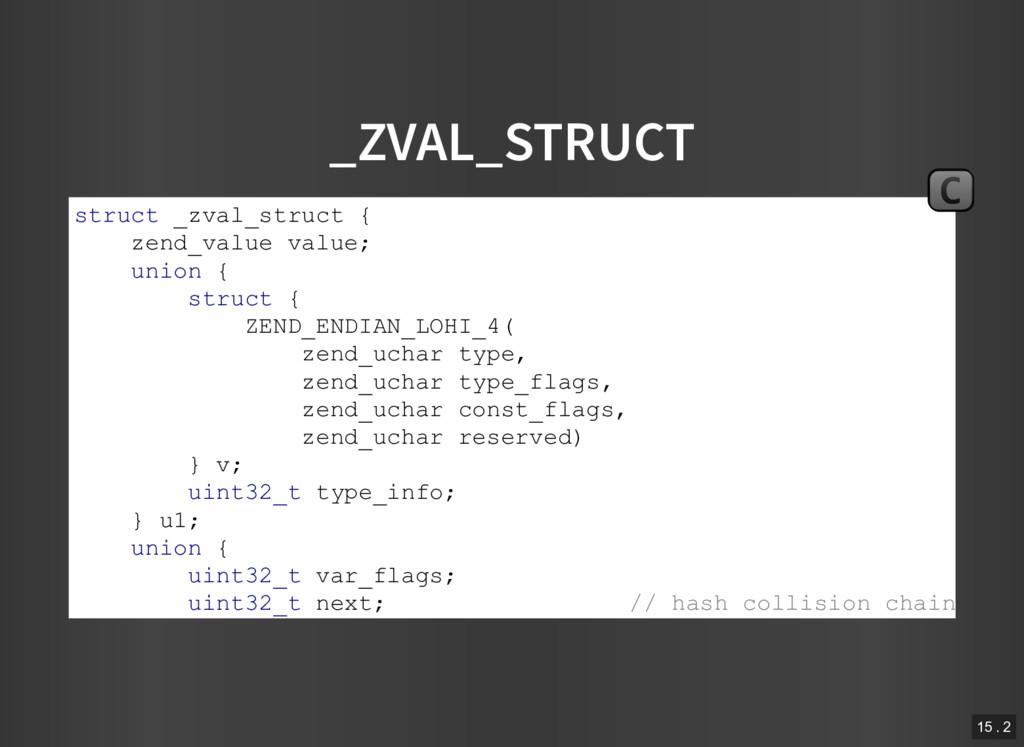 _ZVAL_STRUCT struct _zval_struct { zend_value v...