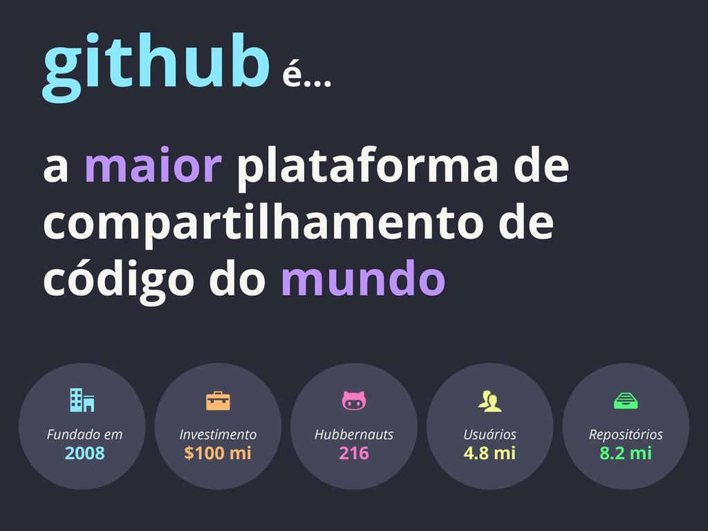 github é... a maior plataforma de compartilhame...