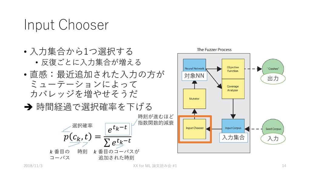Input Chooser • 入力集合から1つ選択する • 反復ごとに入力集合が増える • ...