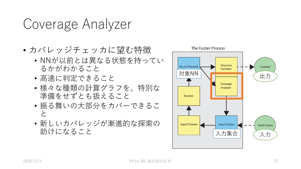 Coverage Analyzer • カバレッジチェッカに望む特徴 • NNが以前とは異なる...