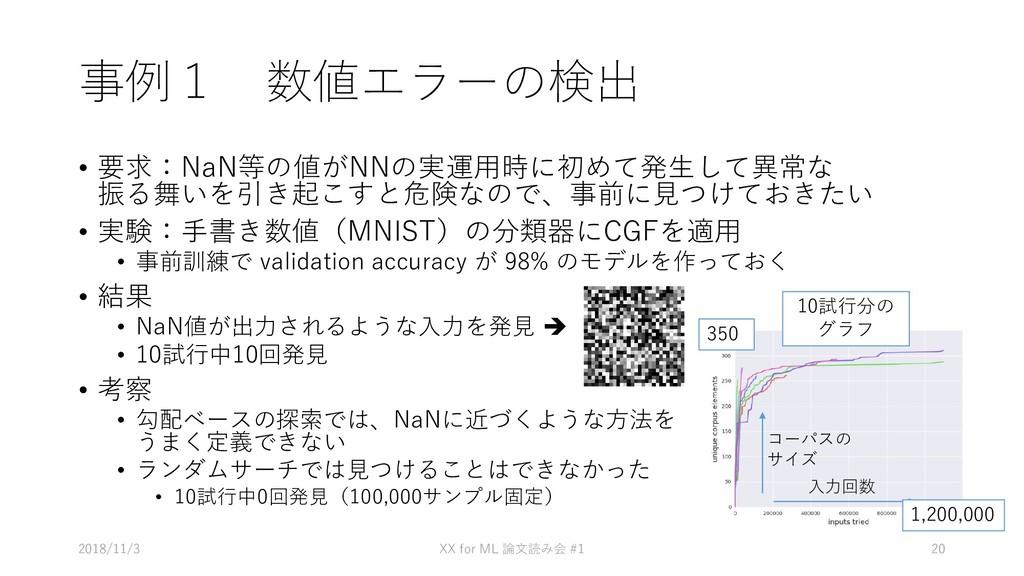 事例1 数値エラーの検出 • 要求:NaN等の値がNNの実運用時に初めて発生して異常な 振る舞...