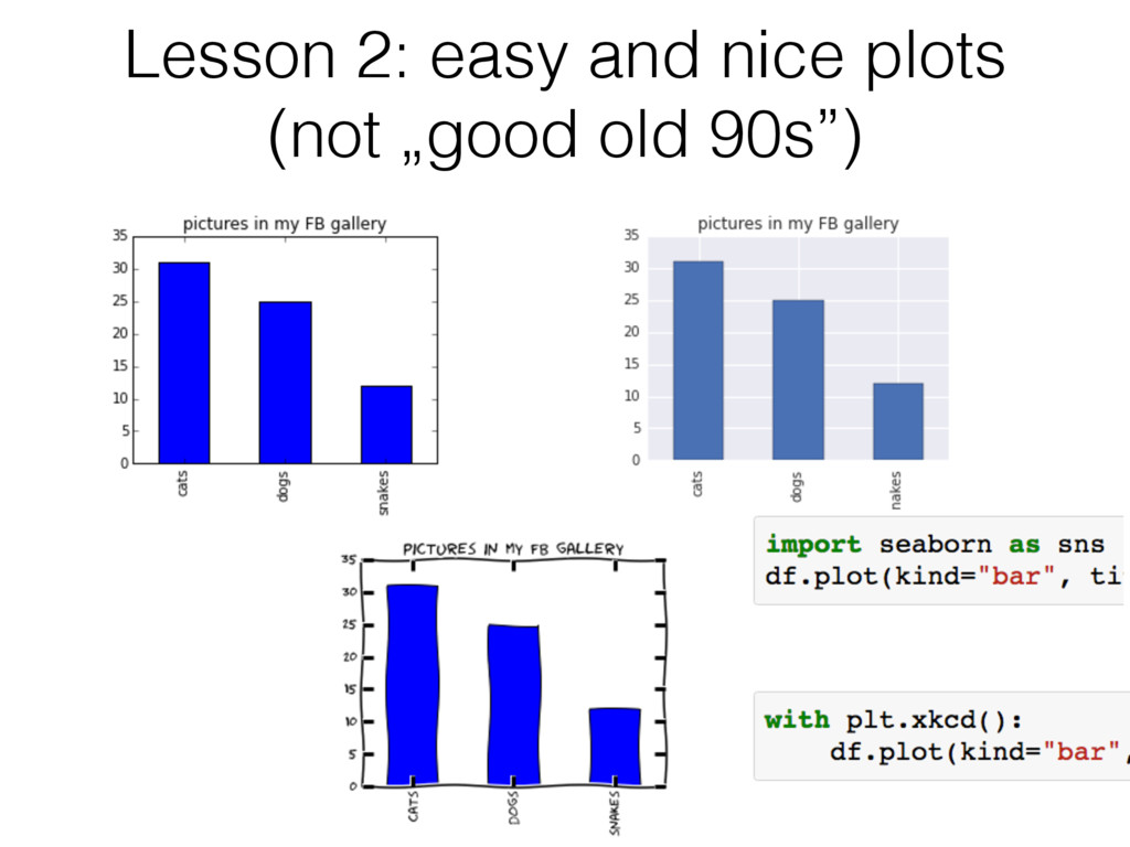 """Lesson 2: easy and nice plots (not """"good old 9..."""