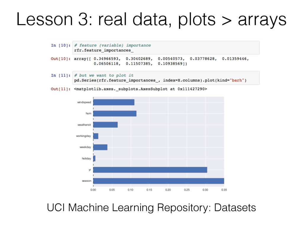UCI Machine Learning Repository: Datasets Lesso...