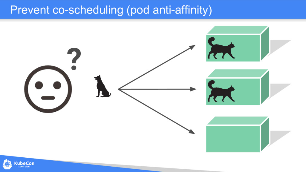 Prevent co-scheduling (pod anti-affinity) ?