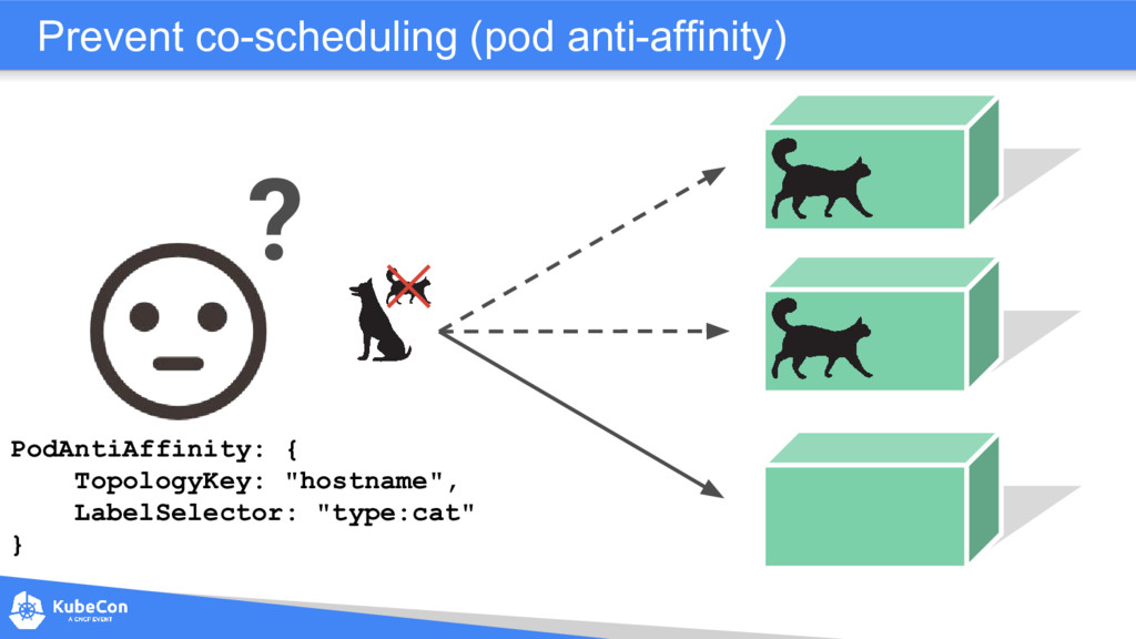 Prevent co-scheduling (pod anti-affinity) ? Pod...