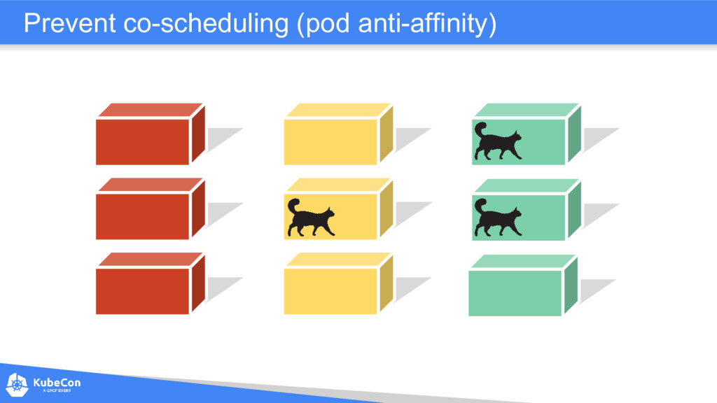 Prevent co-scheduling (pod anti-affinity)