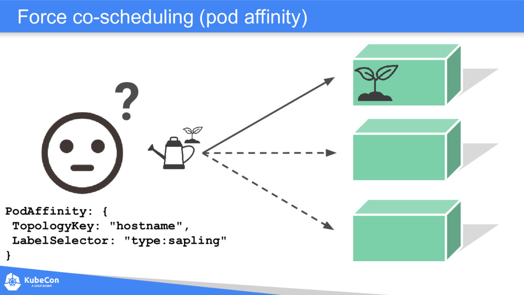 Force co-scheduling (pod affinity) ? PodAffinit...