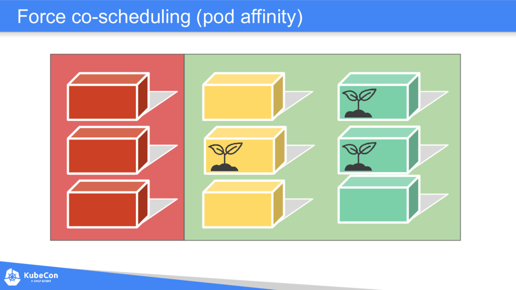 Force co-scheduling (pod affinity)