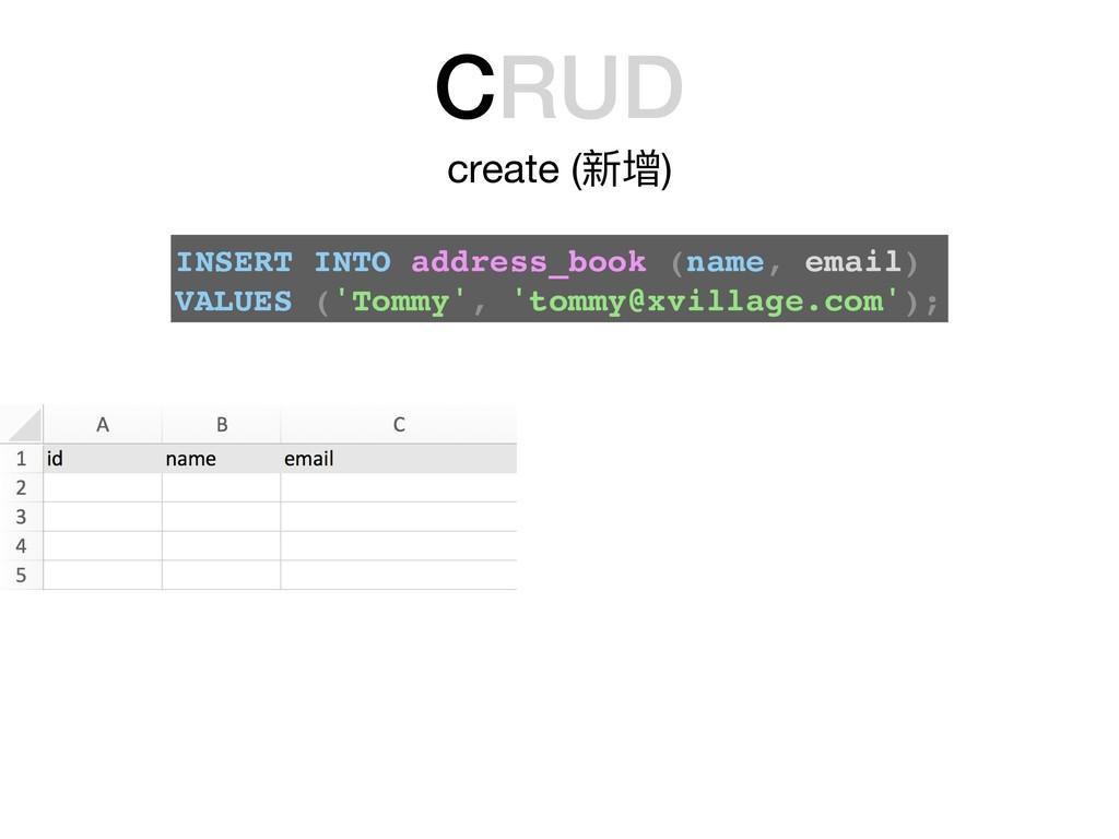CRUD create (新增) INSERT INTO address_book (name...
