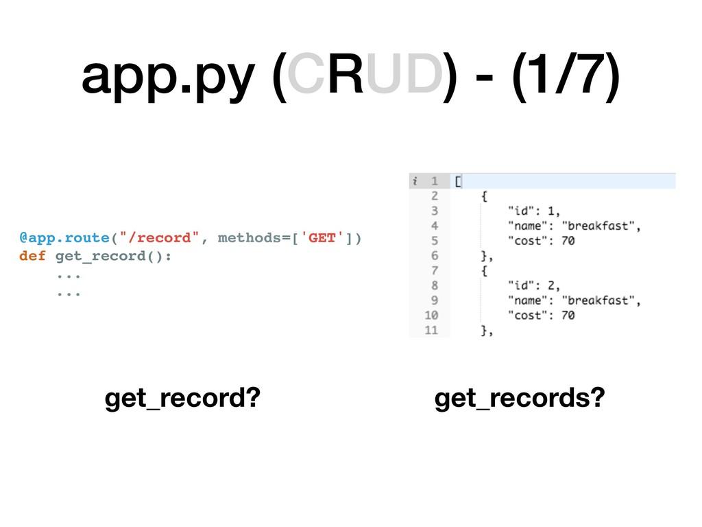 """app.py (CRUD) - (1/7) @app.route(""""/record"""", met..."""