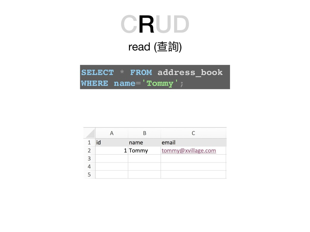 CRUD read (查詢) SELECT * FROM address_book WHERE...