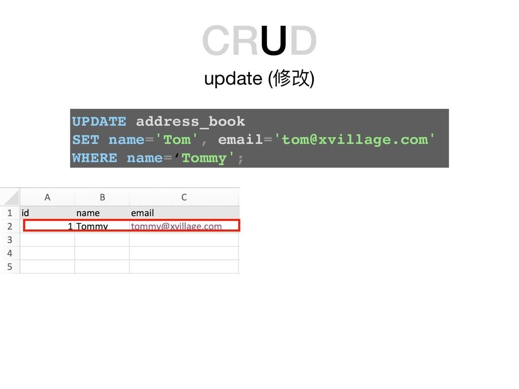 CRUD update (修改) UPDATE address_book SET name='...