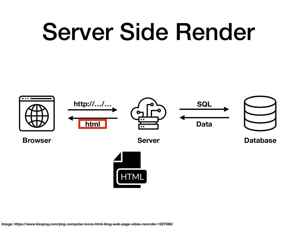Server Side Render Browser Server Database http...
