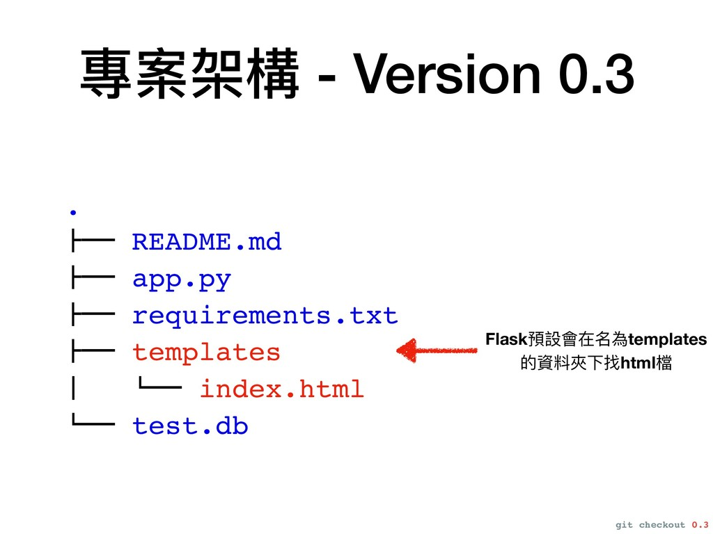 """. #"""""""" README.md #"""""""" app.py #"""""""" requirements.txt..."""