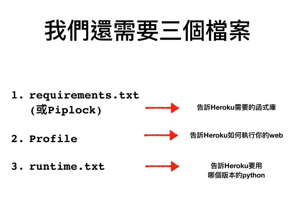 我們還需要三個檔案 1. requirements.txt (或Piplock) 2. Pr...