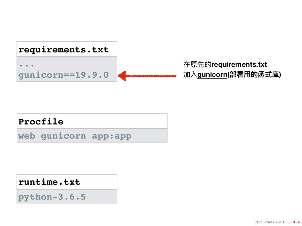 requirements.txt ... gunicorn==19.9.0 Procfile ...