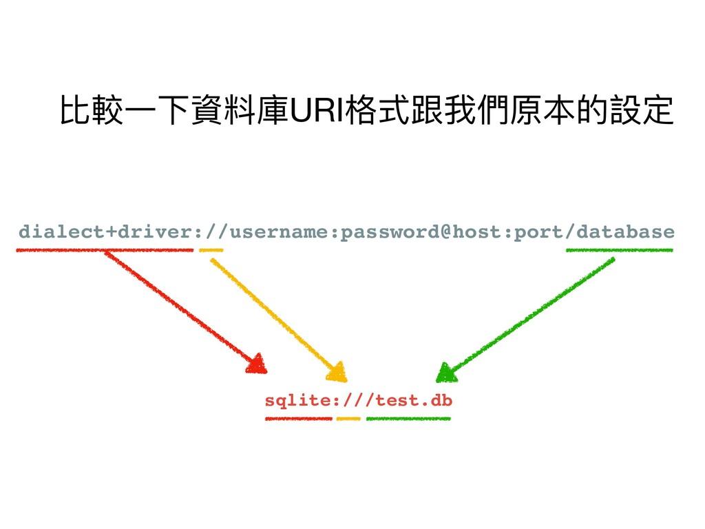 dialect+driver://username:password@host:port/da...