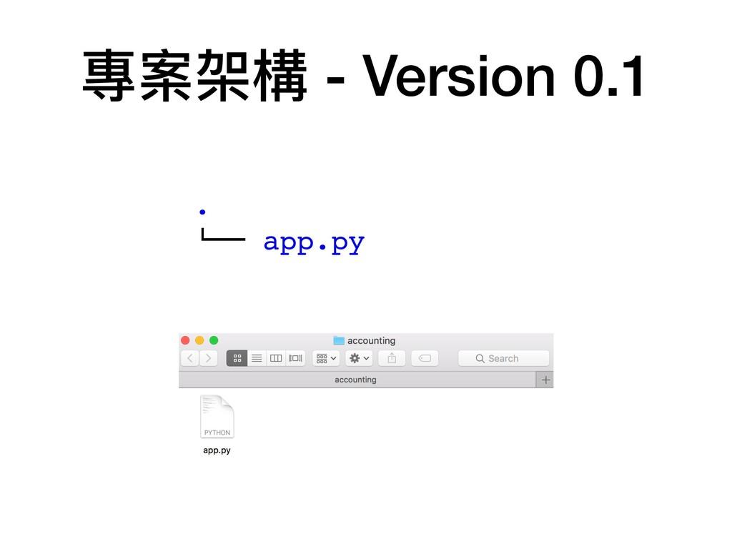 """專案架構 - Version 0.1 . !"""""""" app.py"""