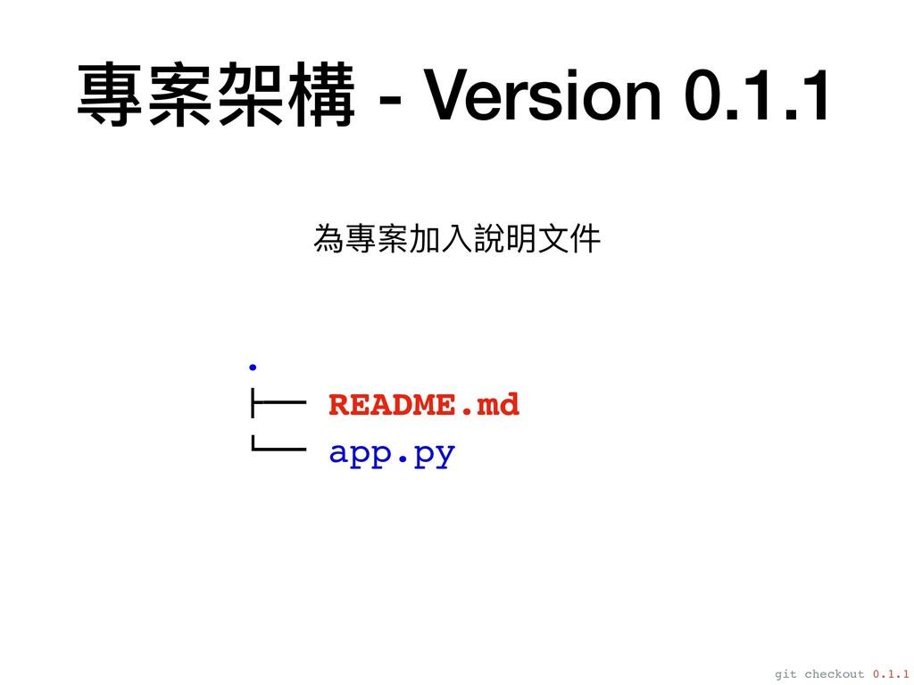 """專案架構 - Version 0.1.1 . #"""""""" README.md !"""""""" app.py..."""