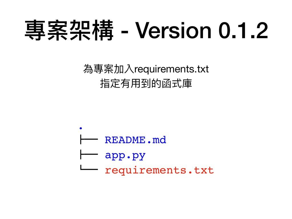 """專案架構 - Version 0.1.2 . #"""""""" README.md #"""""""" app.py..."""