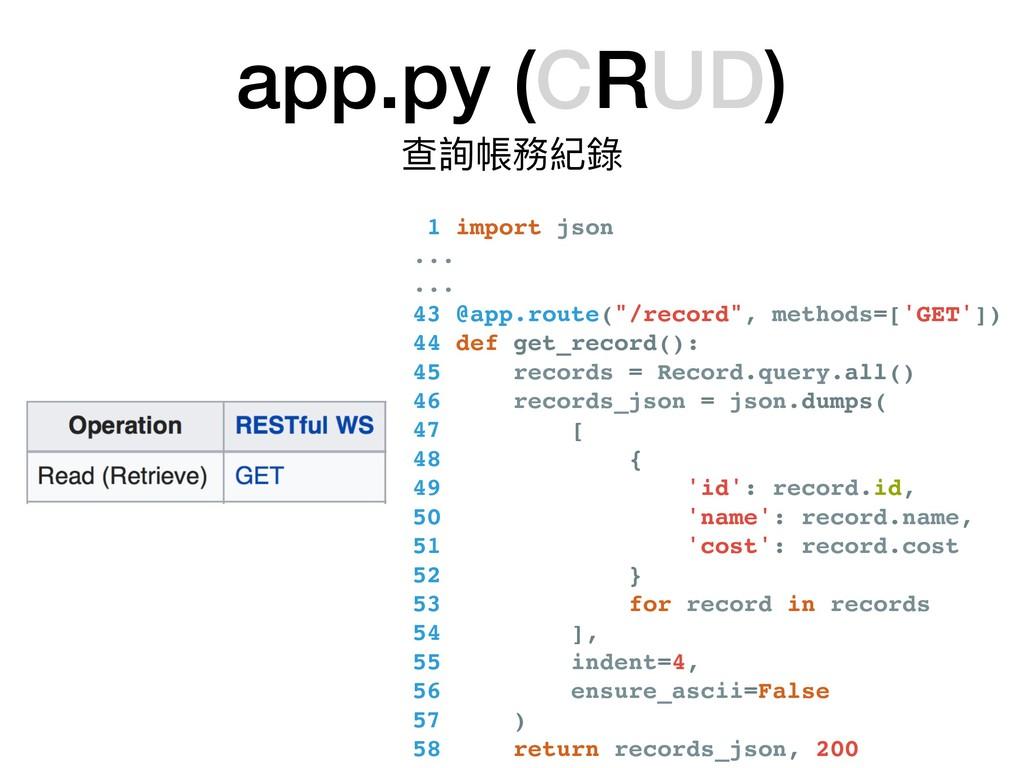 app.py (CRUD) 查詢帳務紀錄 1 import json ... ... 43 @...