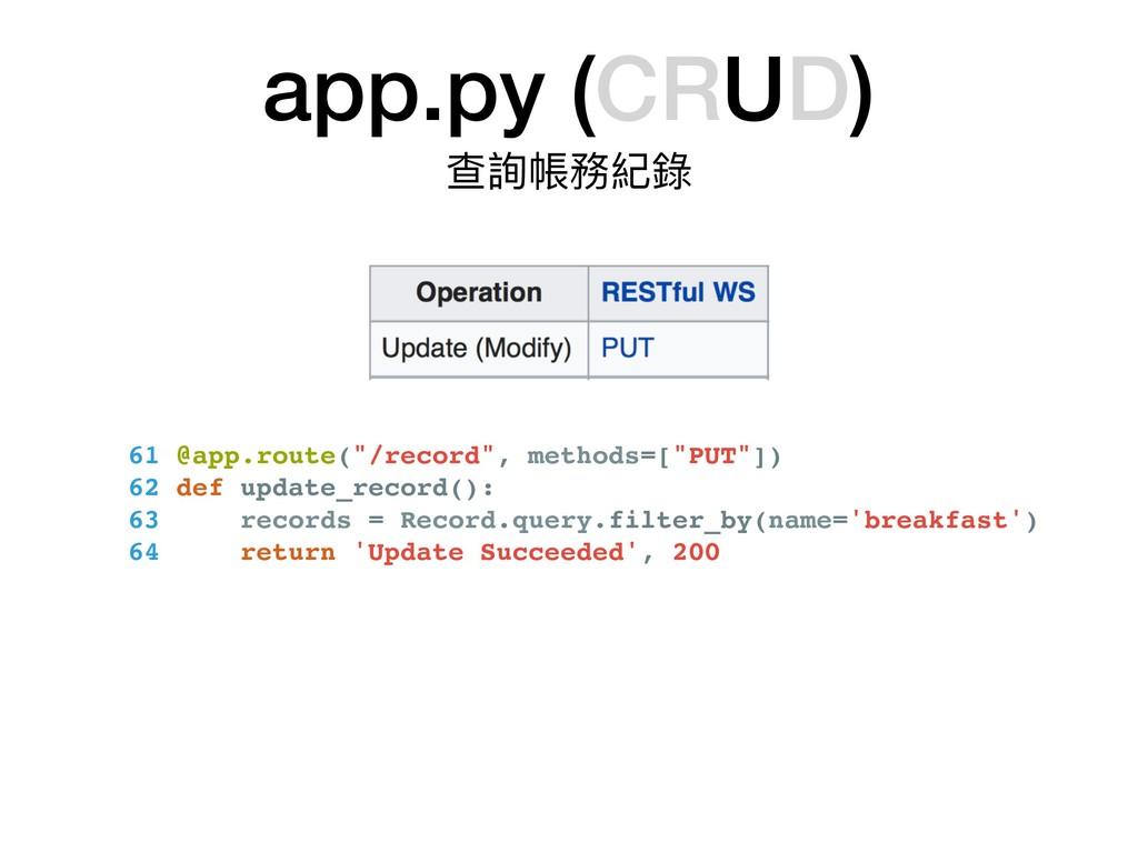 """app.py (CRUD) 查詢帳務紀錄 61 @app.route(""""/record"""", m..."""