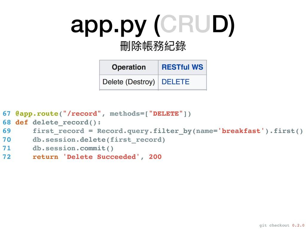 "app.py (CRUD) 刪除帳務紀錄 67 @app.route(""/record"", m..."