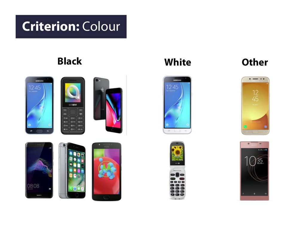 Criterion: Colour Black White Other