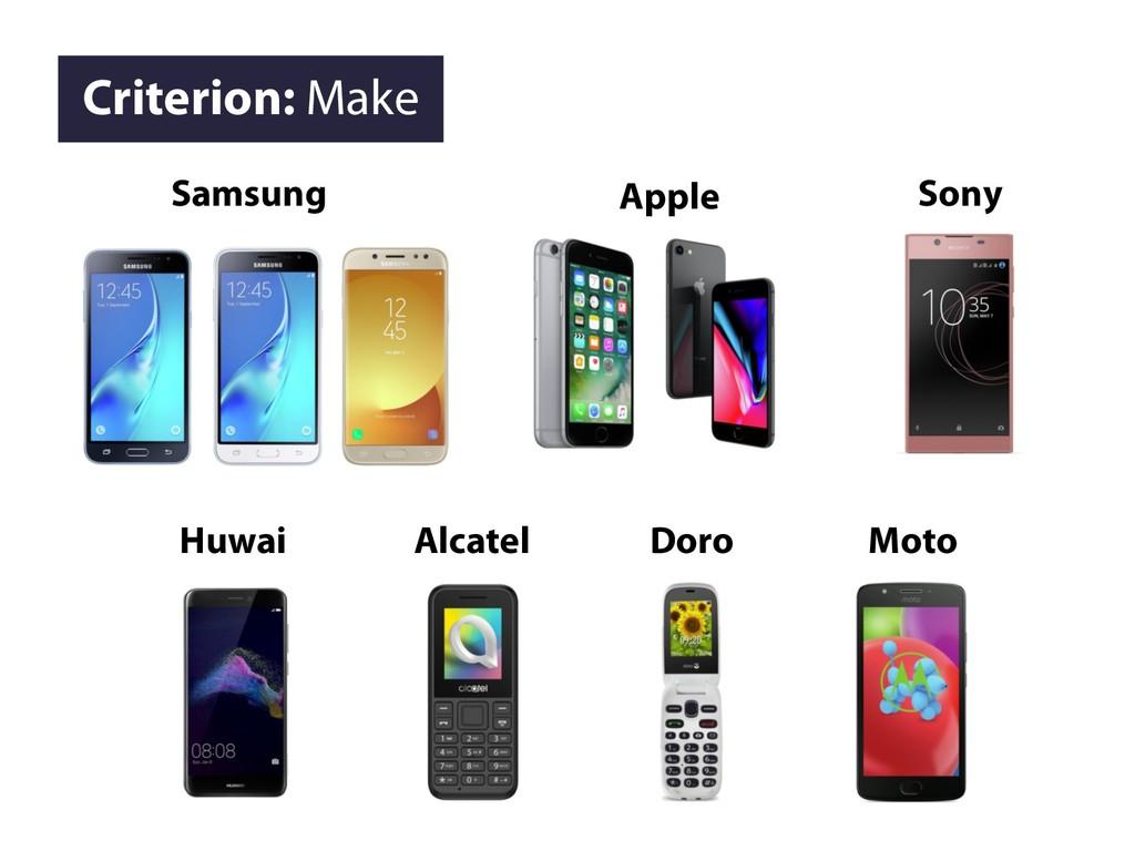 Criterion: Make Samsung Apple Sony Huwai Alcate...