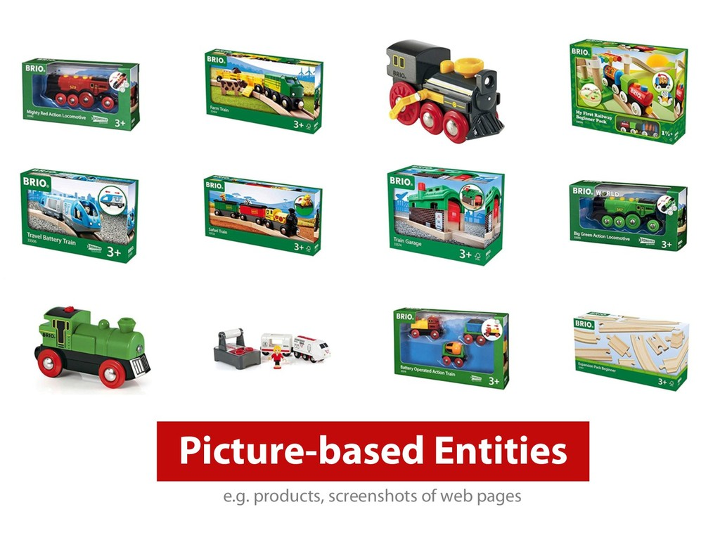 Picture-based Entities e.g. products, screensho...