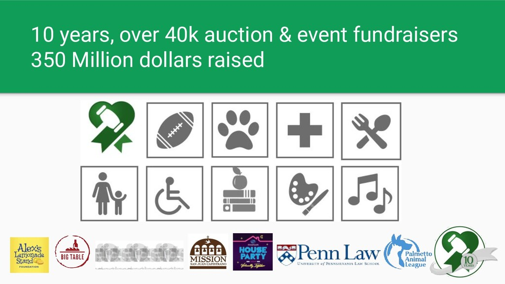 10 years, over 40k auction & event fundraisers ...