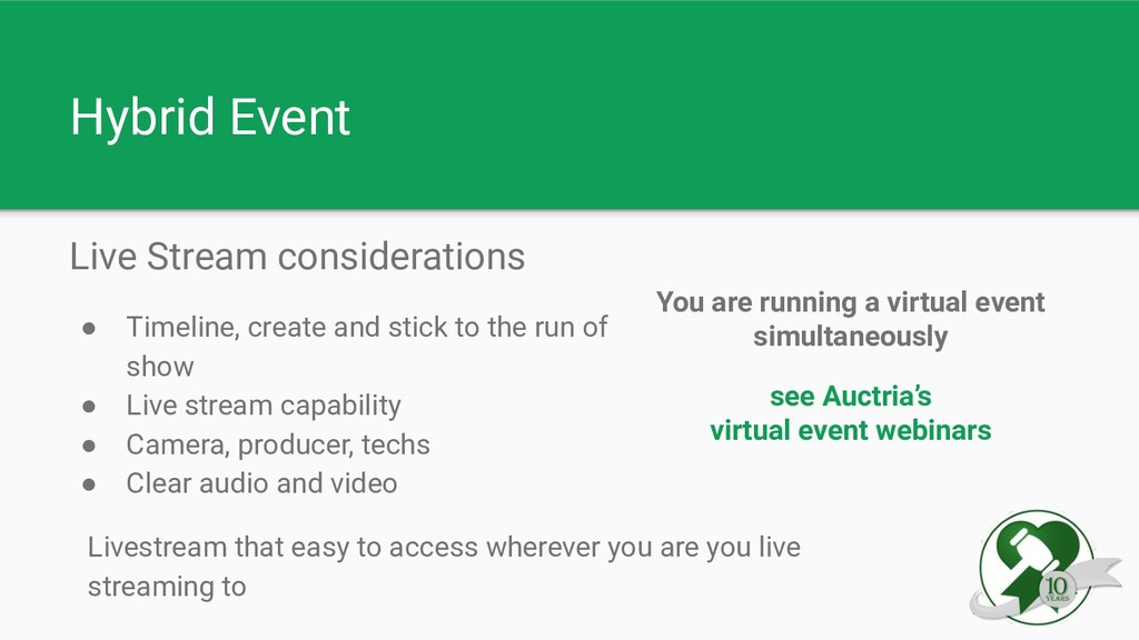 Hybrid Event Live Stream considerations ● Timel...