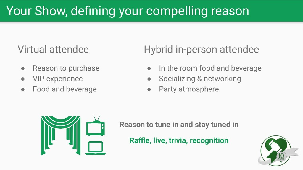 Your Show, defining your compelling reason Virtu...