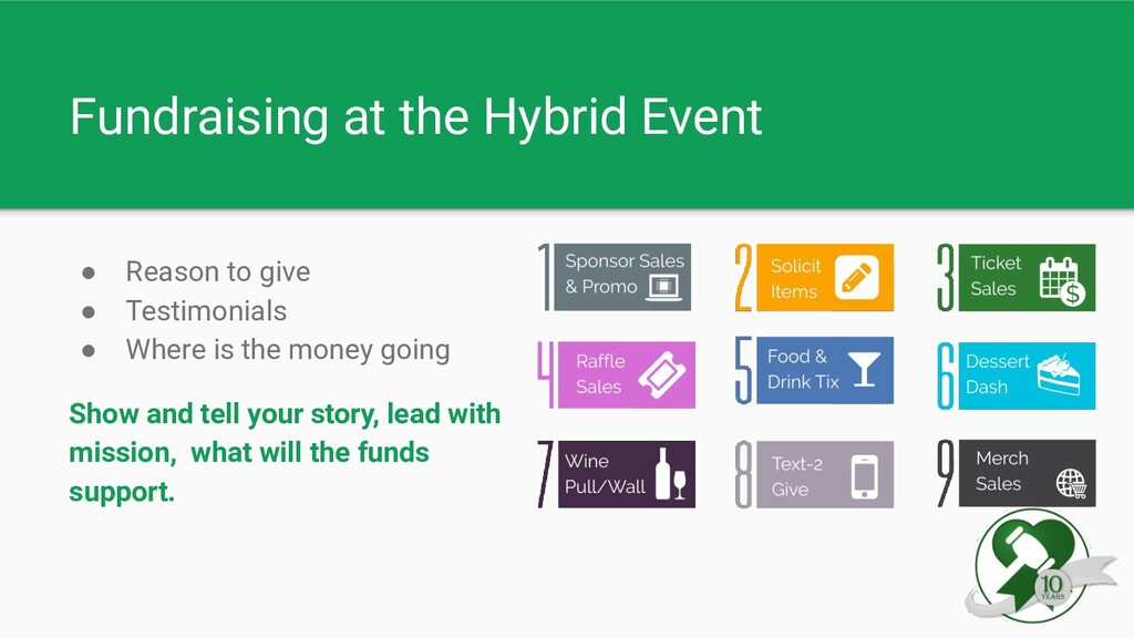 Fundraising at the Hybrid Event ● Reason to giv...