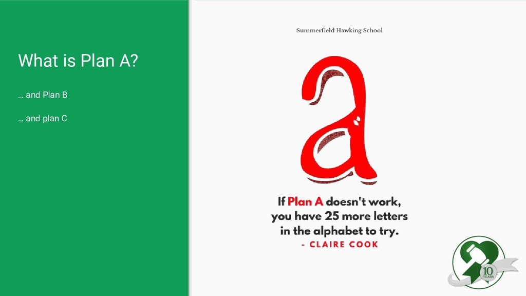 What is Plan A? … and Plan B … and plan C
