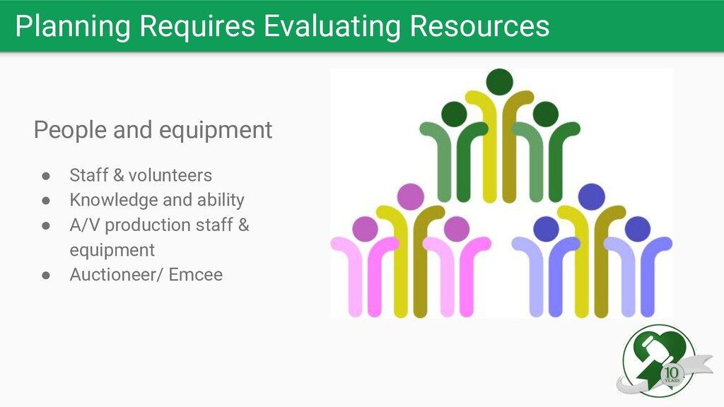 Planning Requires Evaluating Resources People a...