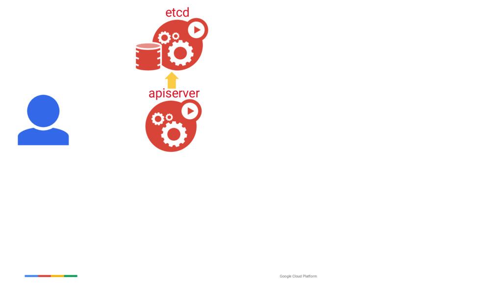 Google Cloud Platform apiserver etcd