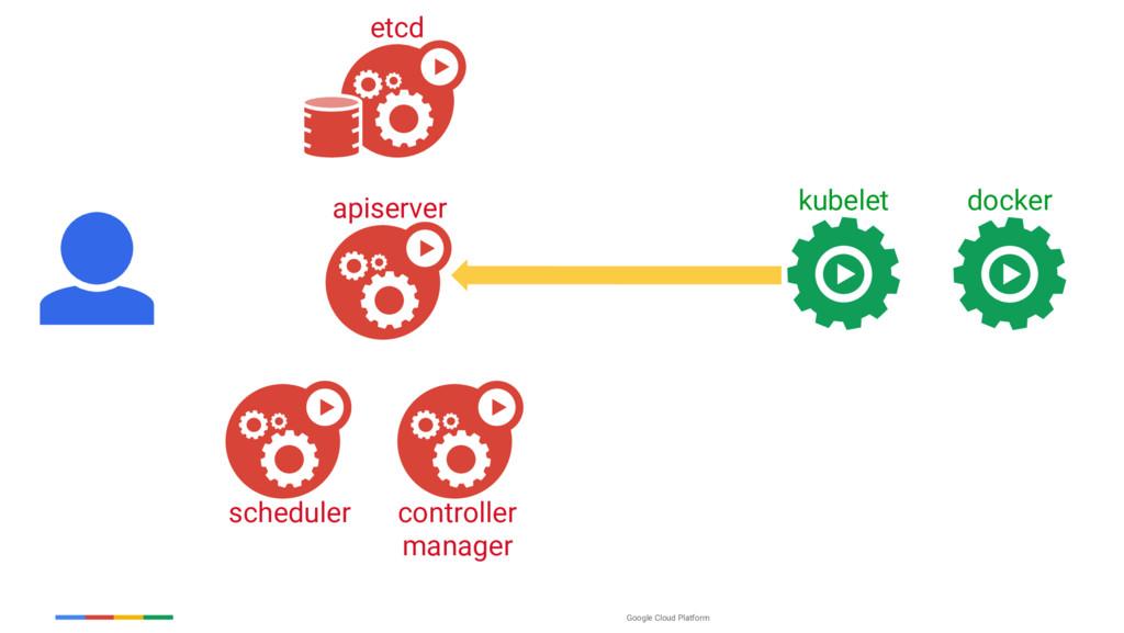 Google Cloud Platform kubelet scheduler control...