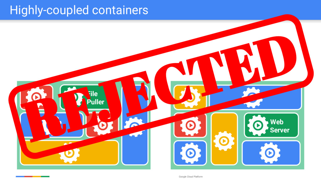 Google Cloud Platform Highly-coupled containers...