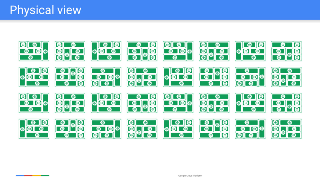 Google Cloud Platform Physical view