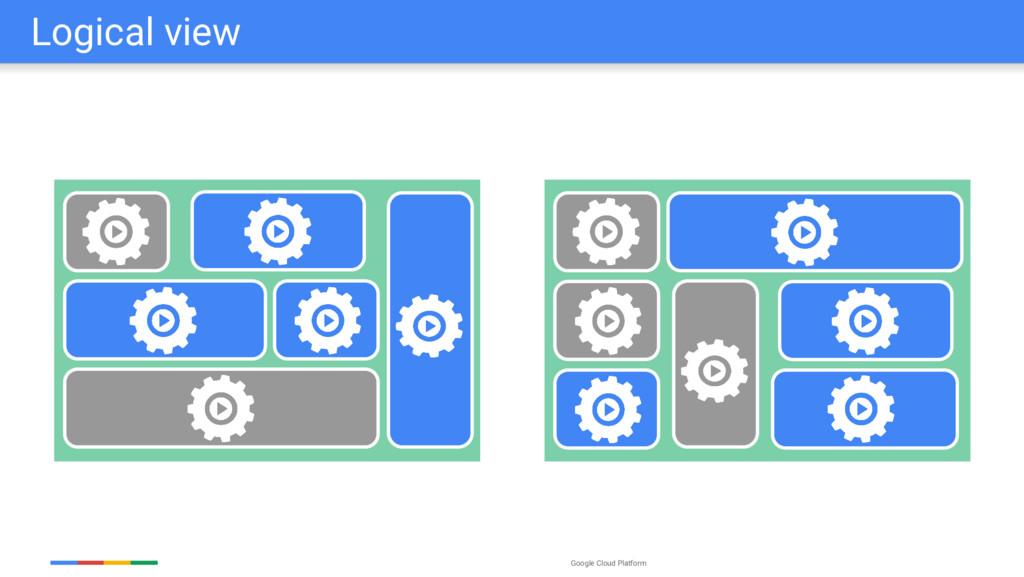 Google Cloud Platform Logical view