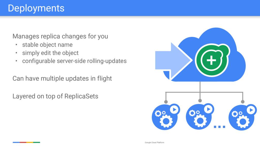 Google Cloud Platform Manages replica changes f...