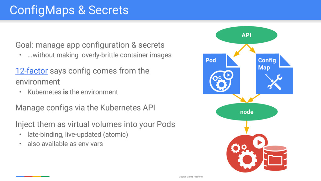 Google Cloud Platform node API Pod Config Map C...
