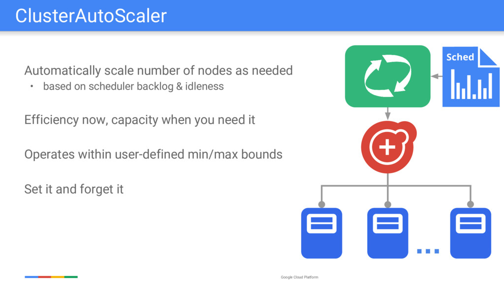 Google Cloud Platform Automatically scale numbe...