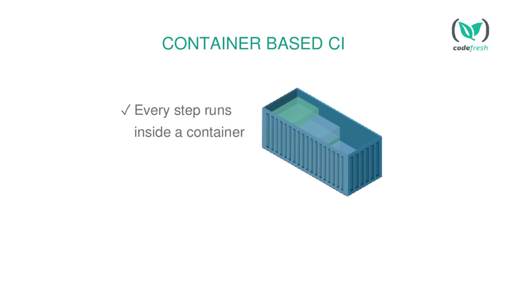 CONTAINER BASED CI ✓ Every step runs inside a c...