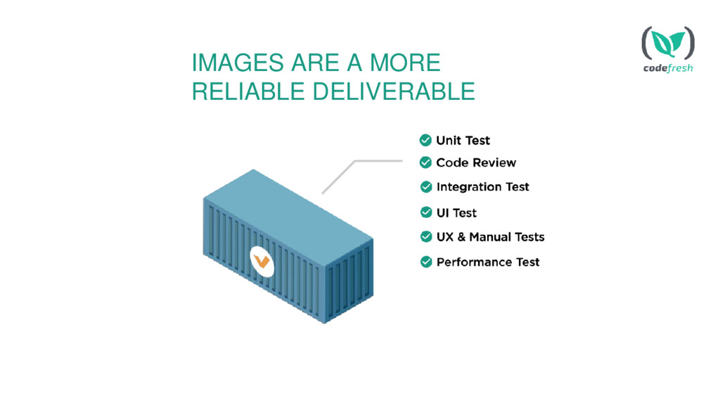 IMAGES ARE A MORE RELIABLE DELIVERABLE