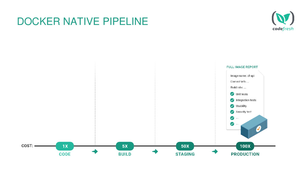 DOCKER NATIVE PIPELINE