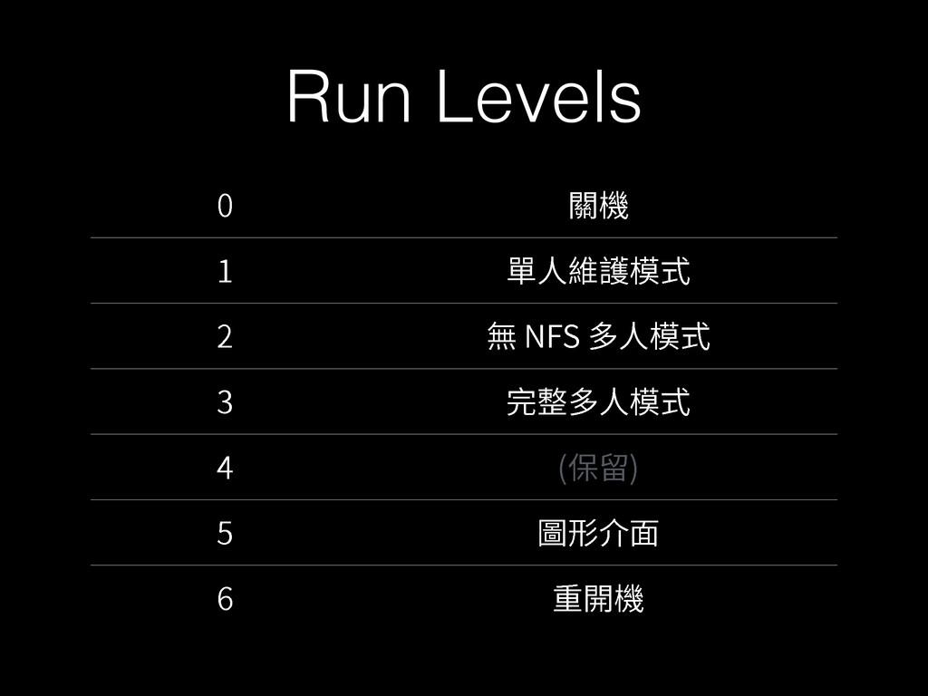 Run Levels  ꡠ堥  ㋲➃笞隌垸䒭  搂/'4㢵➃垸䒭  㸤侮㢵➃垸䒭 ...