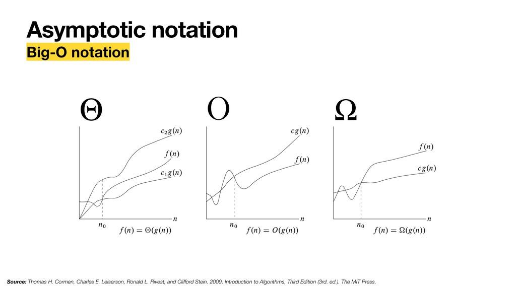 Asymptotic notation Big-O notation Source: Thom...