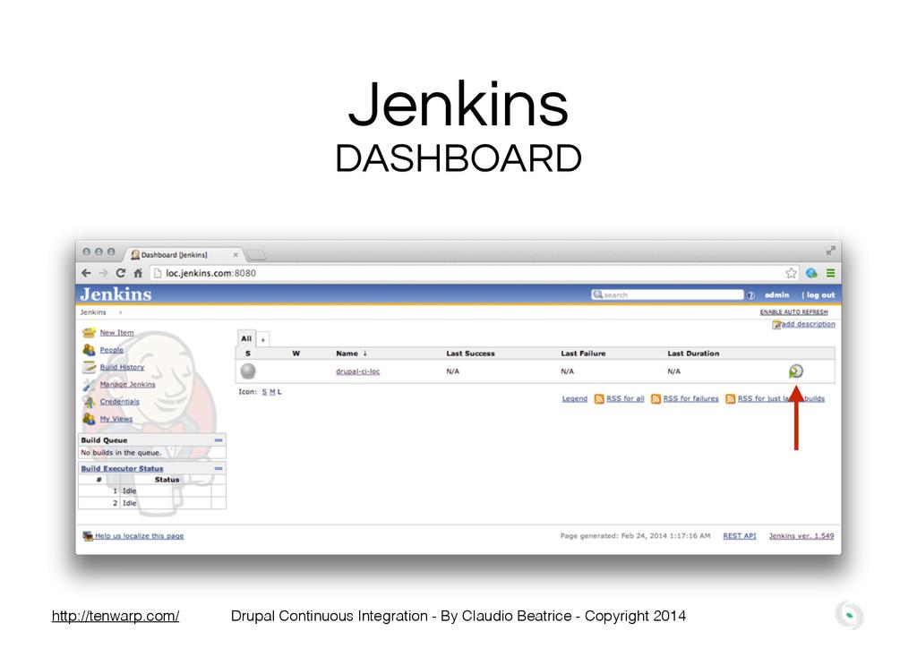 Jenkins DASHBOARD Drupal Continuous Integration...